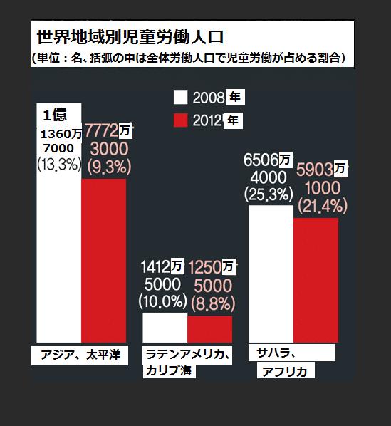 b-graf