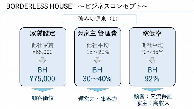 %e3%83%8f%e3%82%a6%e3%82%b97