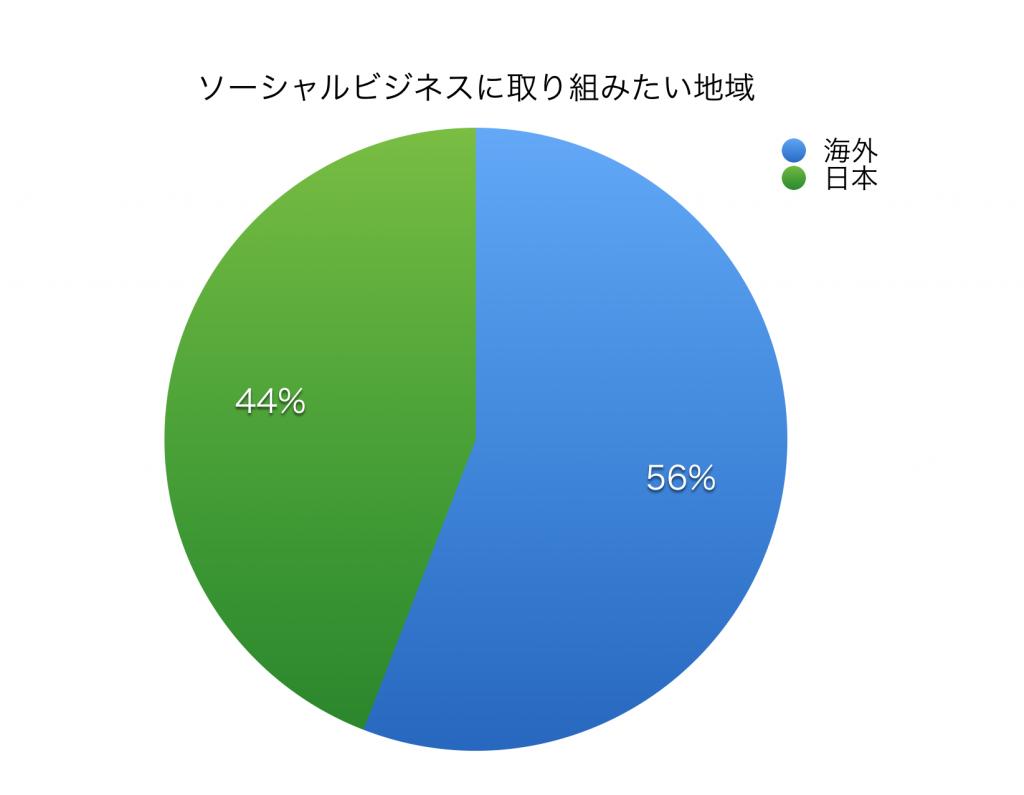 %e5%9c%b0%e5%9f%9f%e5%88%a5